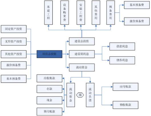 超喂扩幅机项目可行性研究报告(甲级资质
